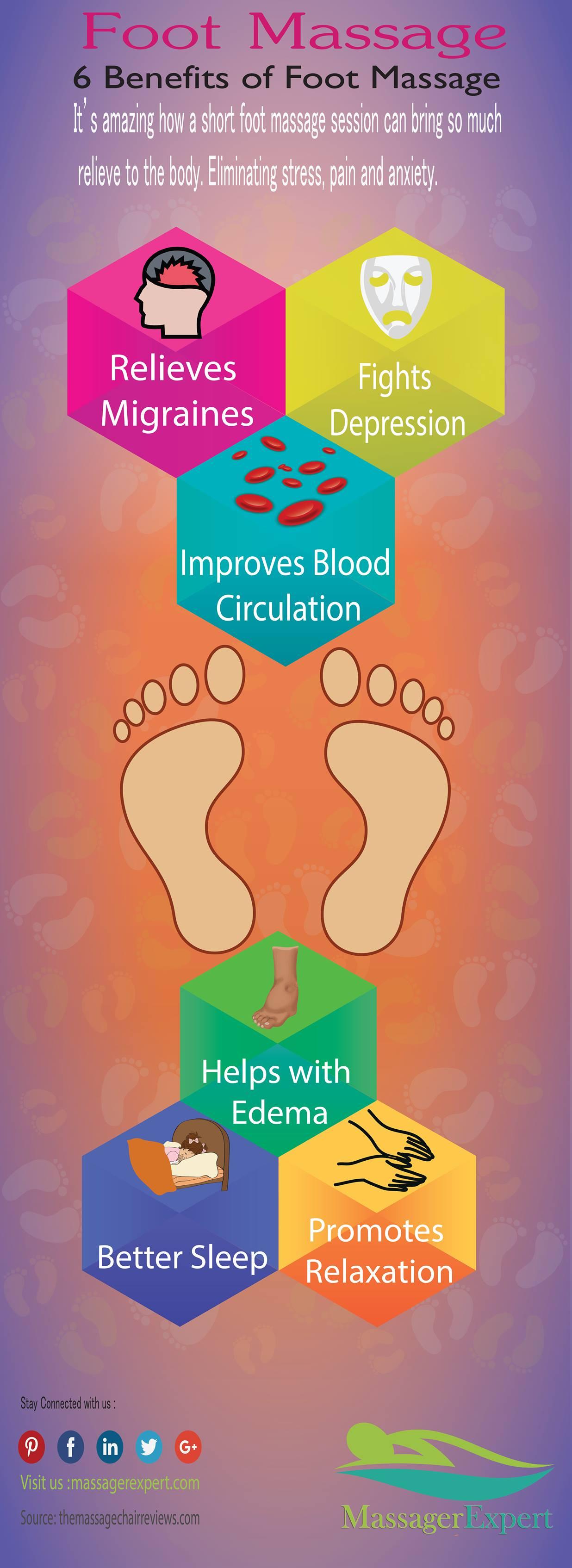 Benefits of Foot Massage [Info graphic]