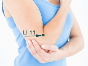 Easy Acupressure Points You Can Use for Quick Constipation ...